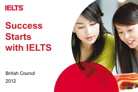 IELTS Test Dates in Gujrat