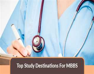 MBBS IN CHINA   Special fee discount